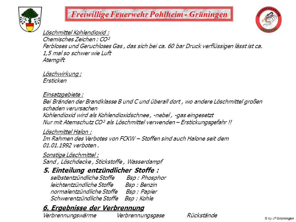 Freiwillige Feuerwehr Pohlheim - Grüningen © by JFGrüningen Löschmittel Kohlendioxid : Chemisches Zeichen : CO² Farbloses und Geruchloses Gas, das sich bei ca.
