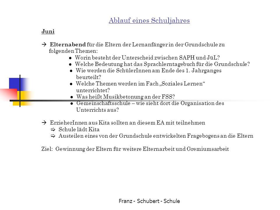 Franz - Schubert - Schule Ablauf eines Schuljahres Juni Elternabend für die Eltern der Lernanfänger in der Grundschule zu folgenden Themen: Worin best