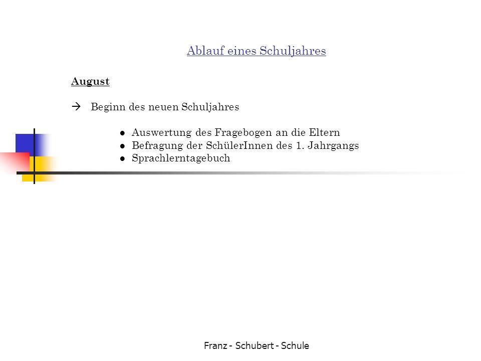 Franz - Schubert - Schule Ablauf eines Schuljahres August Beginn des neuen Schuljahres Auswertung des Fragebogen an die Eltern Befragung der SchülerIn