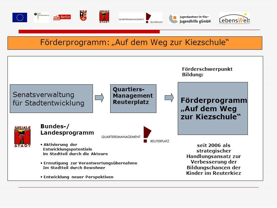 Senatsverwaltung für Stadtentwicklung Bundes-/ Landesprogramm Aktivierung der Entwicklungspotentiale im Stadtteil durch die Akteure Ermutigung zur Ver