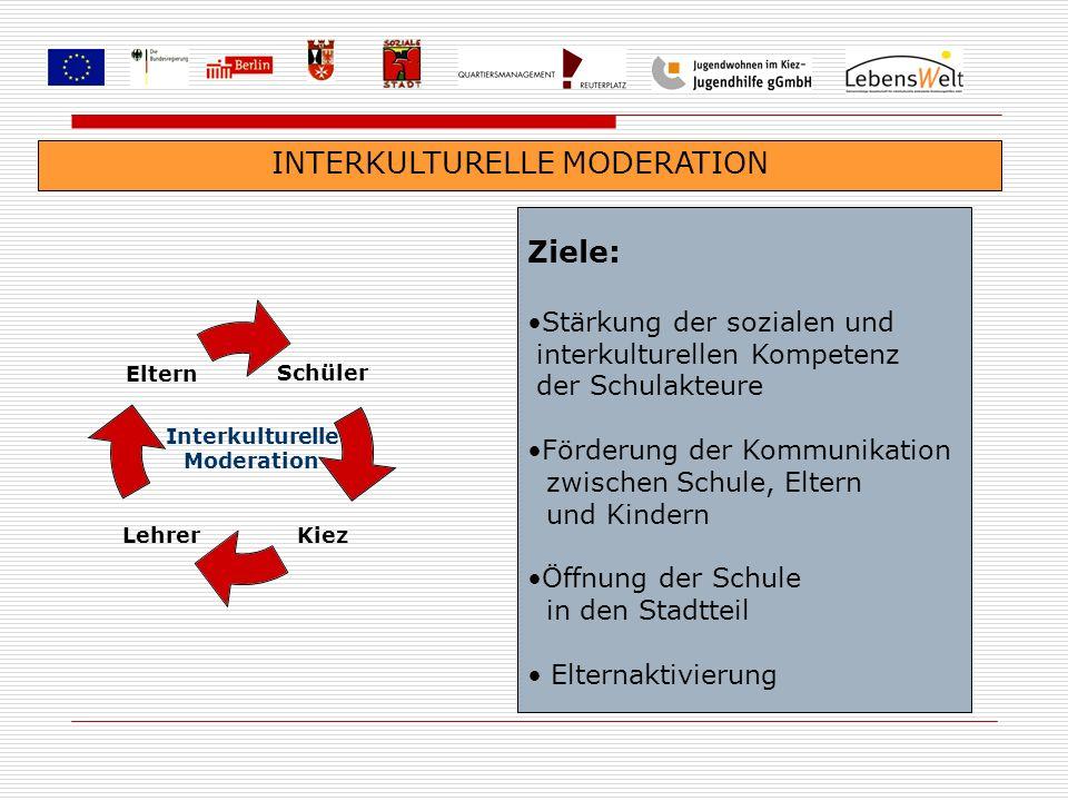 INTERKULTURELLE MODERATION Schüler KiezLehrer Eltern Interkulturelle Moderation Aufgaben: Eltern Vermittlung zw.