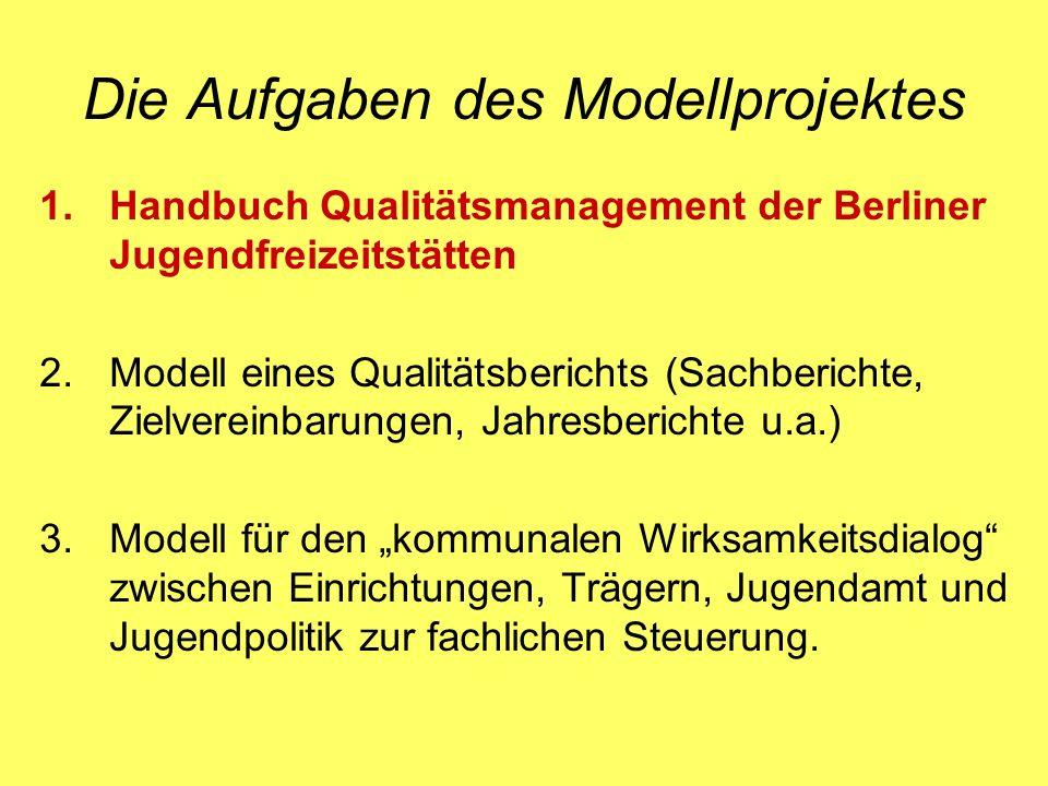 Die Aufgaben des Modellprojektes 1.Handbuch Qualitätsmanagement der Berliner Jugendfreizeitstätten 2.Modell eines Qualitätsberichts (Sachberichte, Zie