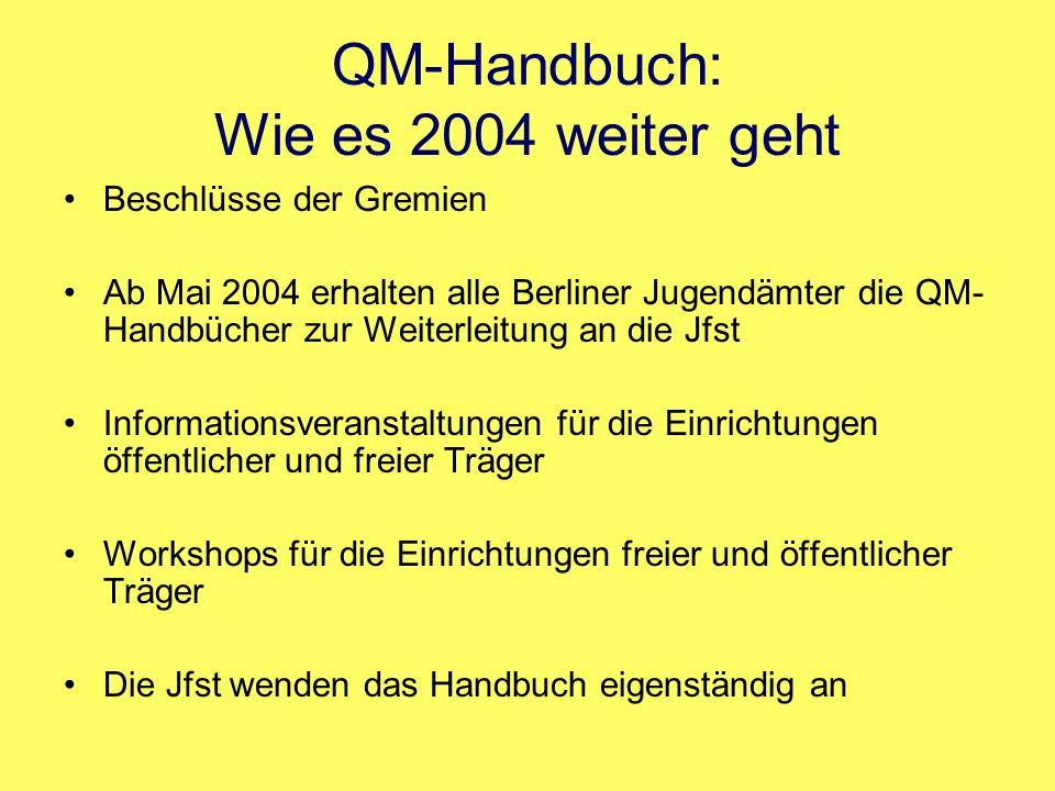 QM-Handbuch: Wie es 2004 weiter geht Beschlüsse der Gremien Ab Mai 2004 erhalten alle Berliner Jugendämter die QM- Handbücher zur Weiterleitung an die