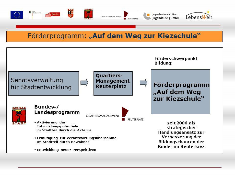 Teilnehmende Schulen + Partner Rütli Schule Rixdorfer GS Franz Schubert GS Elbe GS Heinrich Heine Schule Th.