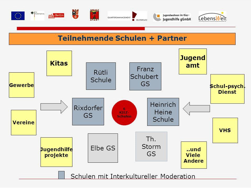 Teilnehmende Schulen + Partner Rütli Schule Rixdorfer GS Franz Schubert GS Elbe GS Heinrich Heine Schule Th. Storm GS Kitas Vereine Jugend amt Schul-p
