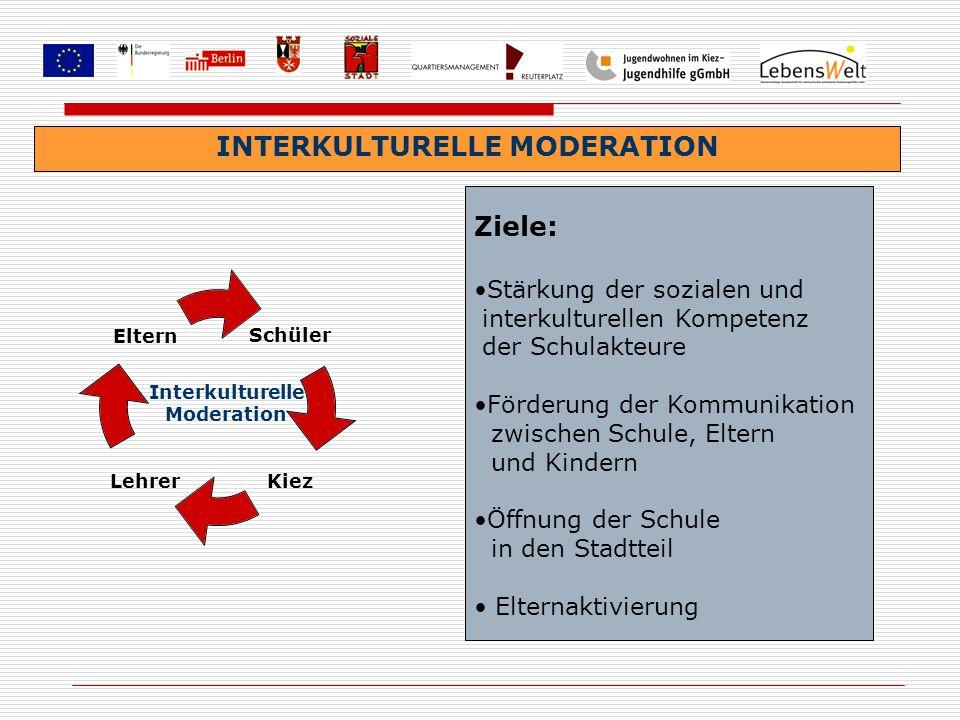 Schüler KiezLehrer Eltern Interkulturelle Moderation INTERKULTURELLE MODERATION Ziele: Stärkung der sozialen und interkulturellen Kompetenz der Schula