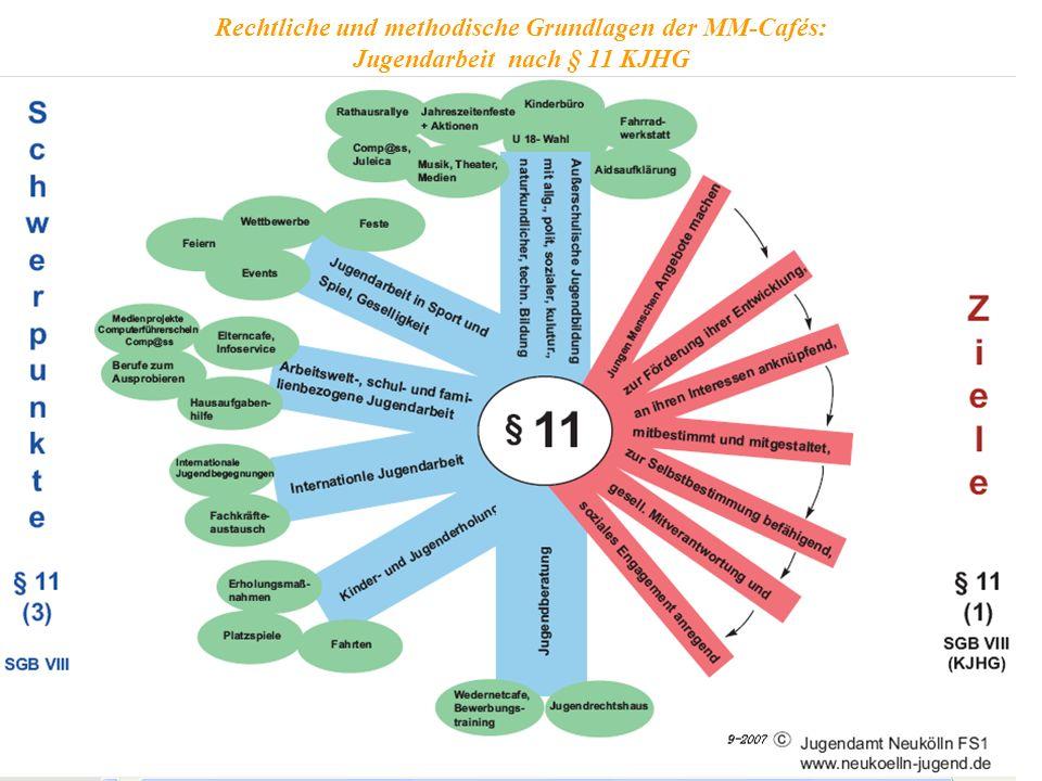 Erfolge (Beispiele): Das Neuköllner Medienprojekt hat aktuelle Entwicklungen in der Jugendhilfe vorweg genommen, z.B.
