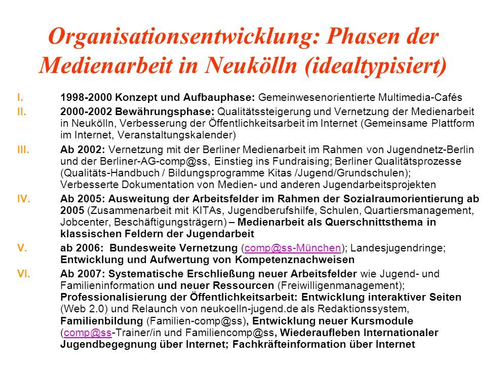 Organisationsentwicklung: Phasen der Medienarbeit in Neukölln (idealtypisiert) I.1998-2000 Konzept und Aufbauphase: Gemeinwesenorientierte Multimedia-Cafés II.2000-2002 Bewährungsphase: Qualitätssteigerung und Vernetzung der Medienarbeit in Neukölln, Verbesserung der Öffentlichkeitsarbeit im Internet (Gemeinsame Plattform im Internet, Veranstaltungskalender) III.Ab 2002: Vernetzung mit der Berliner Medienarbeit im Rahmen von Jugendnetz-Berlin und der Berliner-AG-comp@ss, Einstieg ins Fundraising; Berliner Qualitätsprozesse (Qualitäts-Handbuch / Bildungsprogramme Kitas /Jugend/Grundschulen); Verbesserte Dokumentation von Medien- und anderen Jugendarbeitsprojekten IV.Ab 2005: Ausweitung der Arbeitsfelder im Rahmen der Sozialraumorientierung ab 2005 (Zusammenarbeit mit KITAs, Jugendberufshilfe, Schulen, Quartiersmanagement, Jobcenter, Beschäftigungsträgern) – Medienarbeit als Querschnittsthema in klassischen Feldern der Jugendarbeit V.ab 2006: Bundesweite Vernetzung (comp@ss-München); Landesjugendringe; Entwicklung und Aufwertung von Kompetenznachweisencomp@ss-München VI.Ab 2007: Systematische Erschließung neuer Arbeitsfelder wie Jugend- und Familieninformation und neuer Ressourcen (Freiwilligenmanagement); Professionalisierung der Öffentlichkeitsarbeit: Entwicklung interaktiver Seiten (Web 2.0) und Relaunch von neukoelln-jugend.de als Redaktionssystem, Familienbildung (Familien-comp@ss), Entwicklung neuer Kursmodule (comp@ss-Trainer/in und Familiencomp@ss, Wiederaufleben Internationaler Jugendbegegnung über Internet; Fachkräfteinformation über Internetcomp@ss
