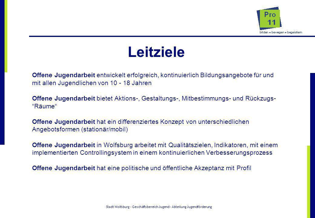 Stadt Wolfsburg - Geschäftsbereich Jugend - Abteilung Jugendförderung Leitziele Offene Jugendarbeit entwickelt erfolgreich, kontinuierlich Bildungsang
