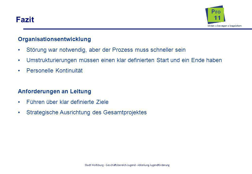 Stadt Wolfsburg - Geschäftsbereich Jugend - Abteilung Jugendförderung Fazit Organisationsentwicklung Störung war notwendig, aber der Prozess muss schn
