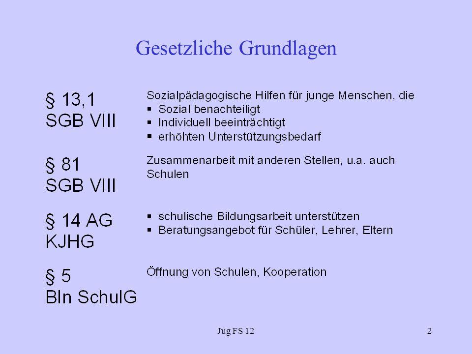 Jug FS 122 Gesetzliche Grundlagen