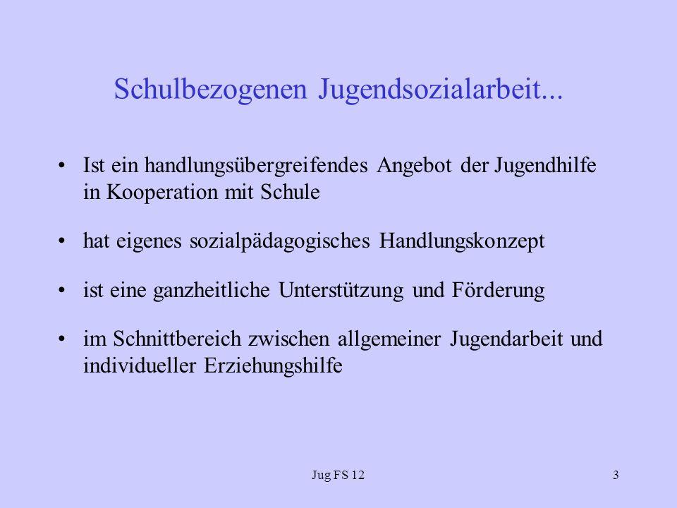 Jug FS 123 Schulbezogenen Jugendsozialarbeit...