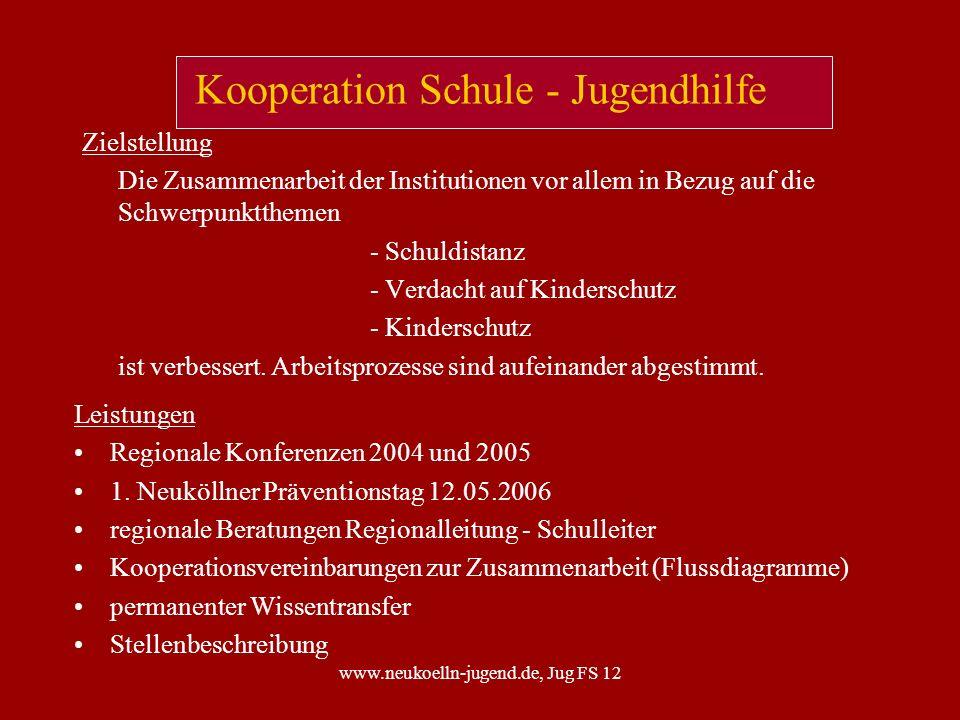 www.neukoelln-jugend.de, Jug FS 12 Kooperation Schule - Jugendhilfe Zielstellung Die Zusammenarbeit der Institutionen vor allem in Bezug auf die Schwe