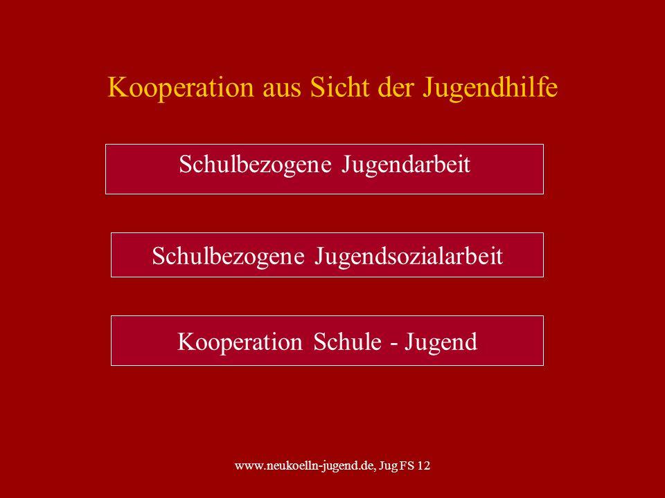 www.neukoelln-jugend.de, Jug FS 12 Kooperation aus Sicht der Jugendhilfe Schulbezogene Jugendarbeit Schulbezogene Jugendsozialarbeit Kooperation Schul