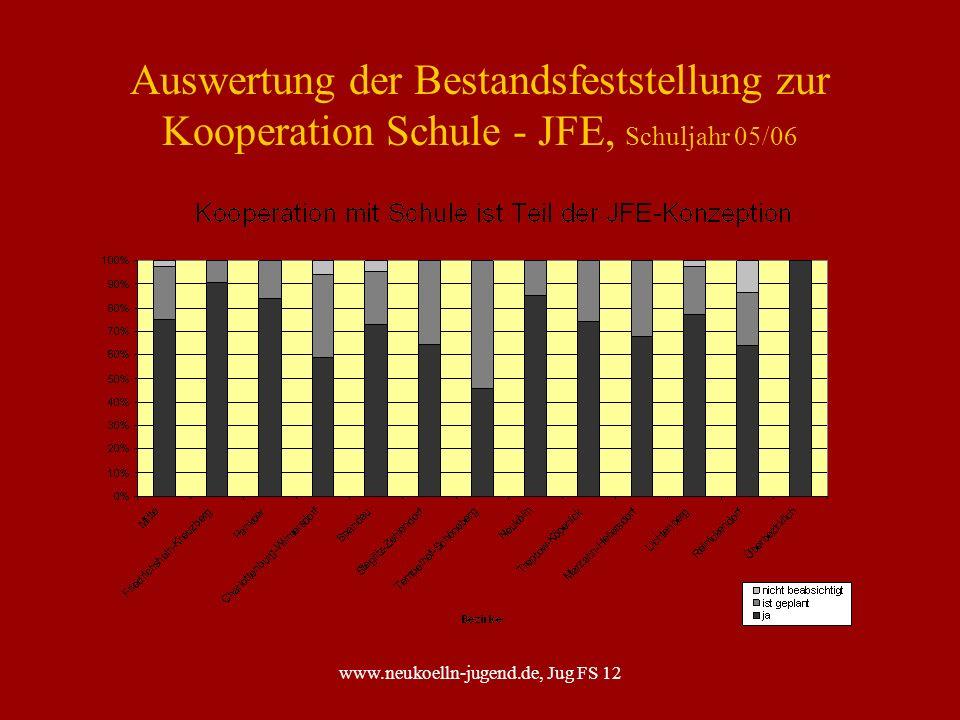 www.neukoelln-jugend.de, Jug FS 12 Projekt der Schulsozialarbeit gegen Schuldistanz 2.Chance Region NW - Weisestr.