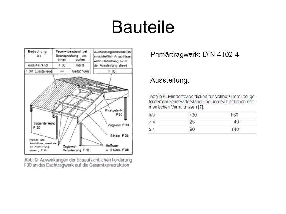 Bauteile Primärtragwerk: DIN 4102-4 Aussteifung: