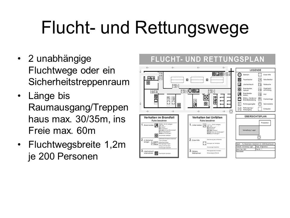 Flucht- und Rettungswege 2 unabhängige Fluchtwege oder ein Sicherheitstreppenraum Länge bis Raumausgang/Treppen haus max. 30/35m, ins Freie max. 60m F