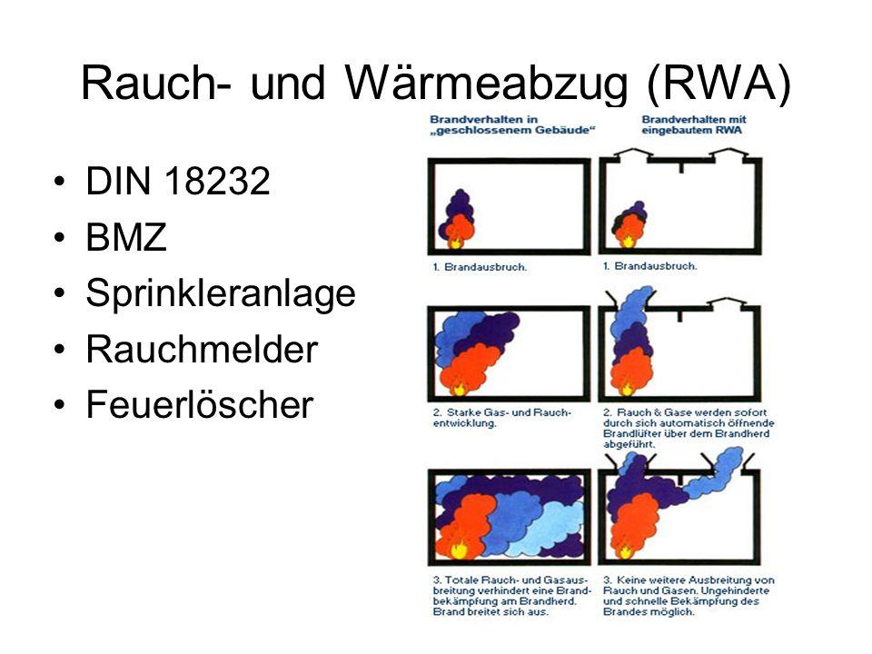 Rauch- und Wärmeabzug (RWA) DIN 18232 BMZ Sprinkleranlage Rauchmelder Feuerlöscher