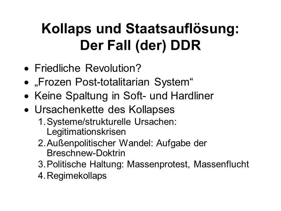 Kollaps und Staatsauflösung: Der Fall (der) DDR Friedliche Revolution? Frozen Post-totalitarian System Keine Spaltung in Soft- und Hardliner Ursachenk