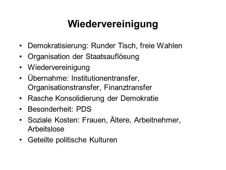 Wiedervereinigung Demokratisierung: Runder Tisch, freie Wahlen Organisation der Staatsauflösung Wiedervereinigung Übernahme: Institutionentransfer, Or