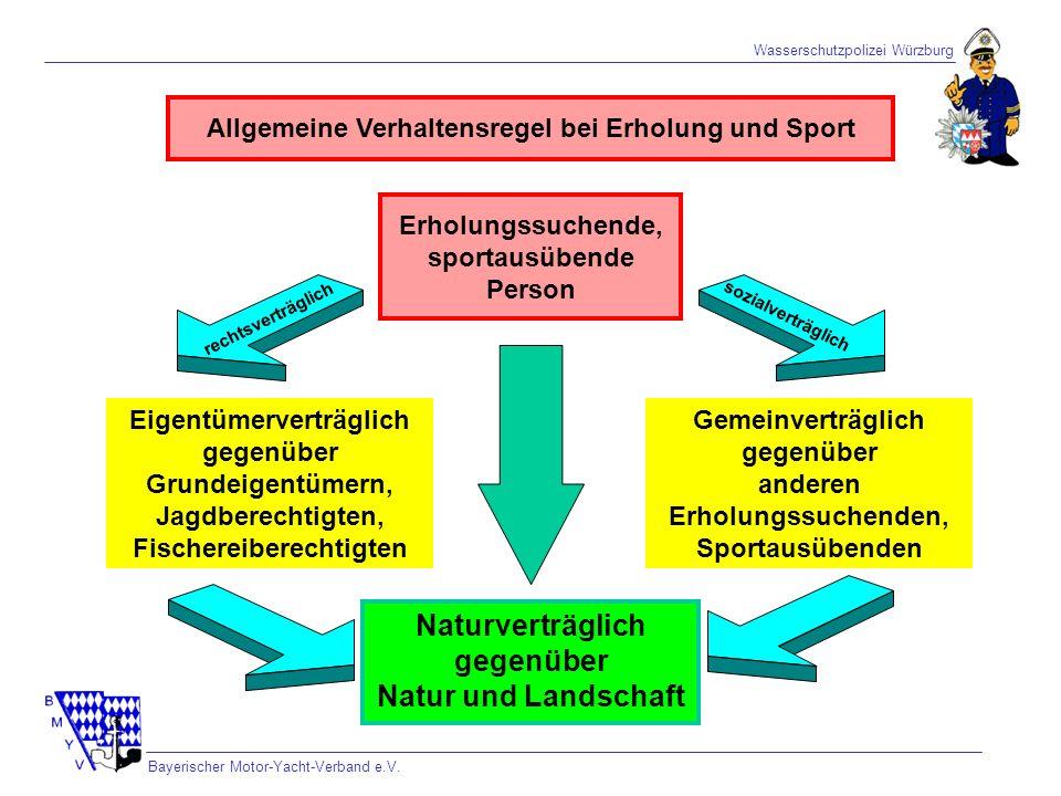 Wasserschutzpolizei Würzburg Bayerischer Motor-Yacht-Verband e.V. Allgemeine Verhaltensregel bei Erholung und SportErholungssuchende, sportausübende P