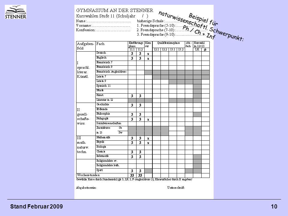 Stand Februar 2009 10 Beispiel für naturwissenschaftl. Schwerpunkt: Ph / Ch + Inf
