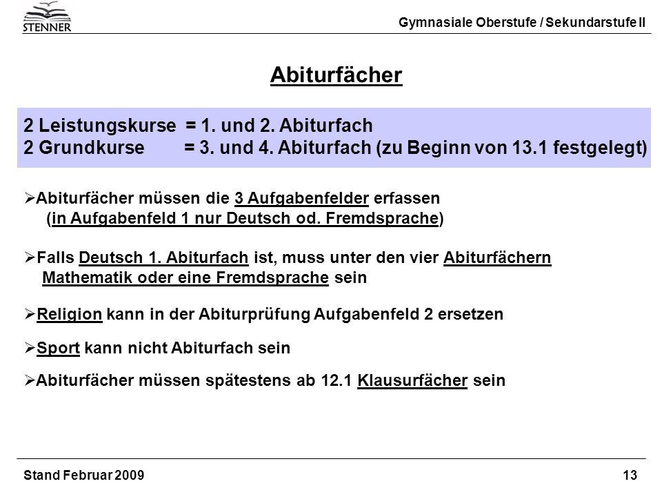 Stand Februar 2009 13 Gymnasiale Oberstufe / Sekundarstufe II Abiturfächer 2 Leistungskurse = 1. und 2. Abiturfach 2 Grundkurse = 3. und 4. Abiturfach