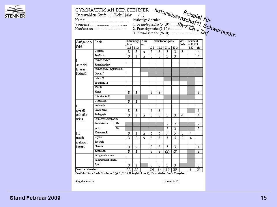 Stand Februar 2009 15 Beispiel für naturwissenschaftl. Schwerpunkt: Ph / Ch + Inf