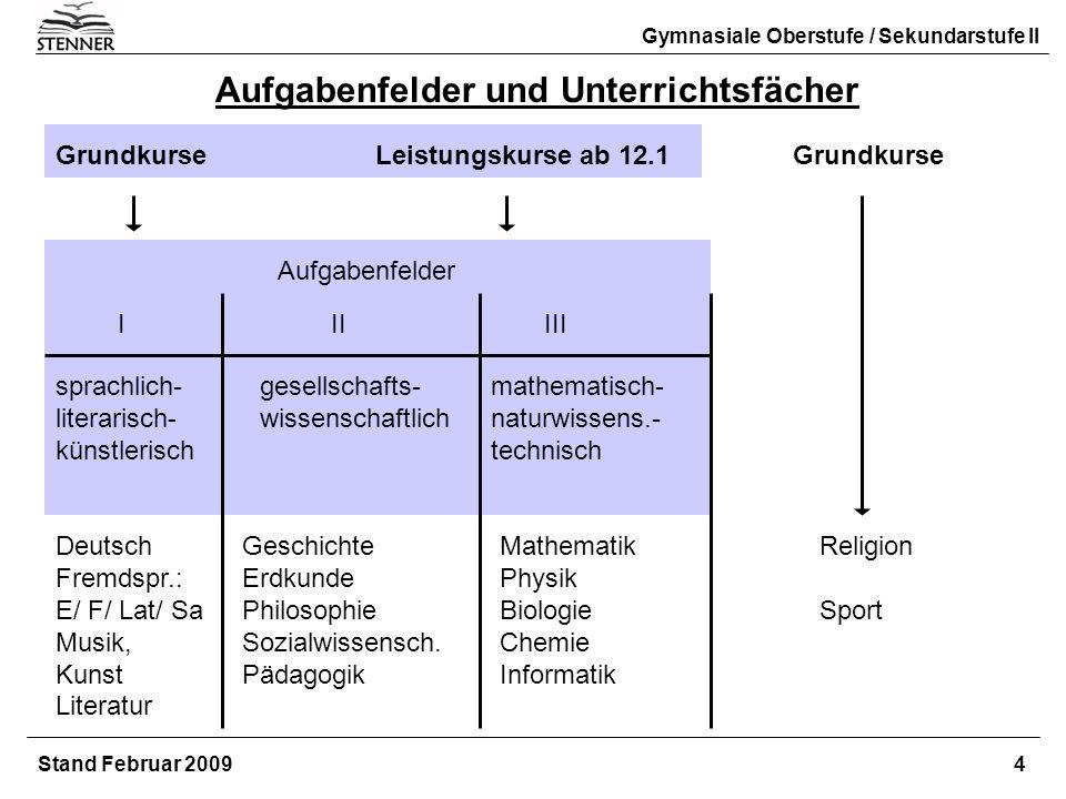 Aufgabenfelder und Unterrichtsfächer GrundkurseLeistungskurse ab 12.1 Grundkurse Religion Sport Deutsch Fremdspr.: E/ F/ Lat/ Sa Musik, Kunst Literatu