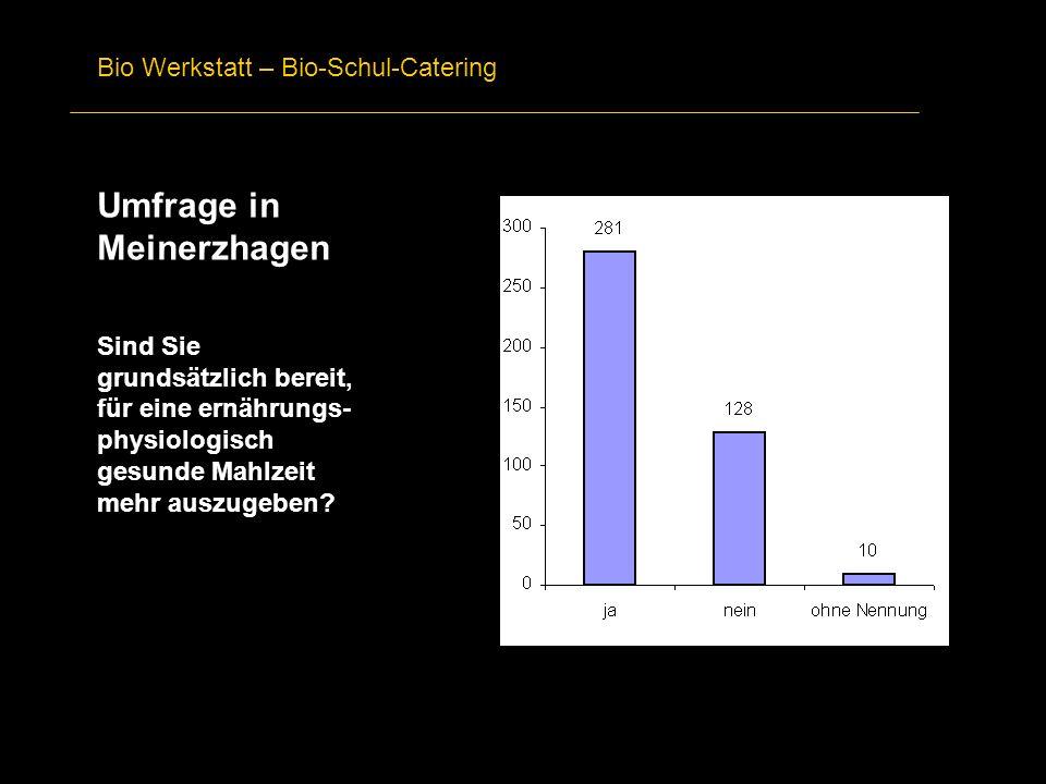 Bio Werkstatt – Bio-Schul-Catering Umfrage in Meinerzhagen Sind Sie grundsätzlich bereit, für eine ernährungs- physiologisch gesunde Mahlzeit mehr aus