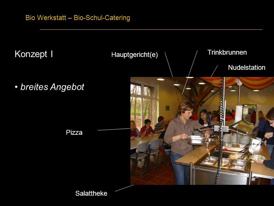 Bio Werkstatt – Bio-Schul-Catering Konzept I breites Angebot Hauptgericht(e) Nudelstation Pizza Salattheke Trinkbrunnen