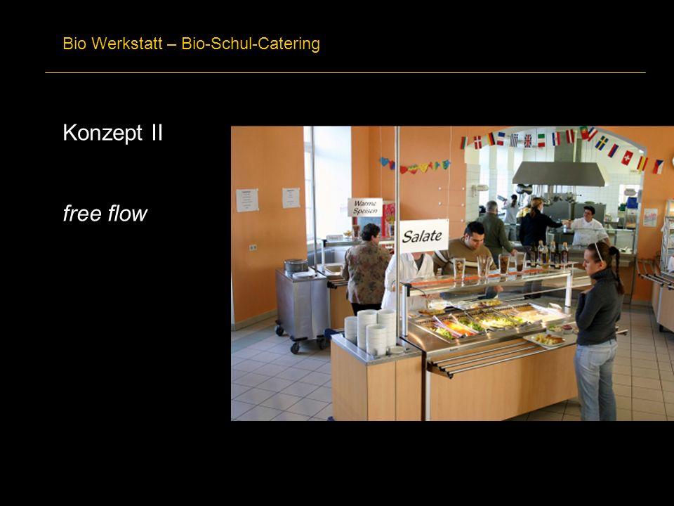 Bio Werkstatt – Bio-Schul-Catering Konzept II free flow