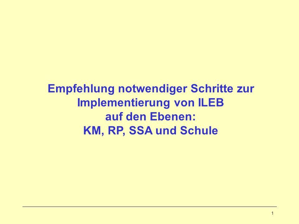 1 Empfehlung notwendiger Schritte zur Implementierung von ILEB auf den Ebenen: KM, RP, SSA und Schule