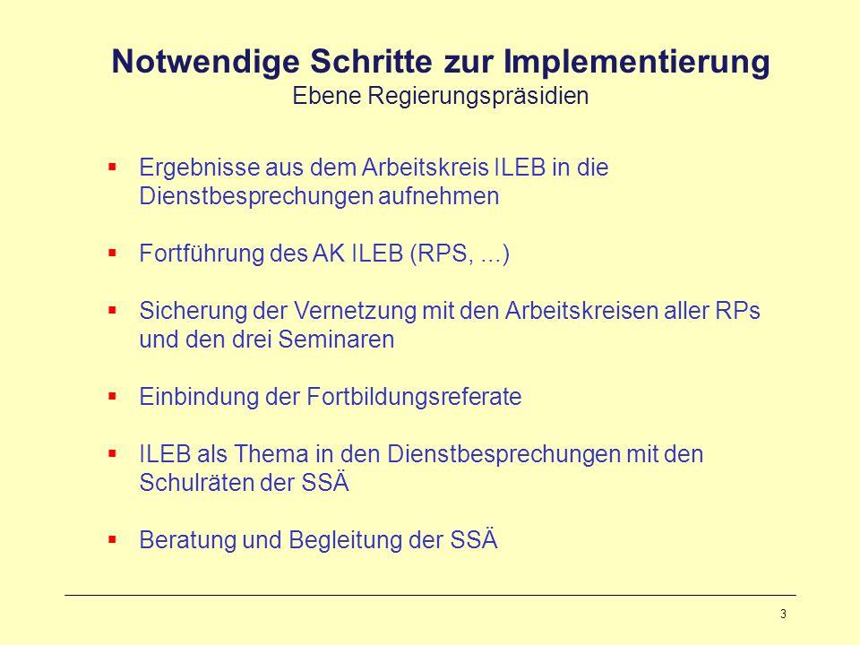 3 Notwendige Schritte zur Implementierung Ebene Regierungspräsidien Ergebnisse aus dem Arbeitskreis ILEB in die Dienstbesprechungen aufnehmen Fortführ