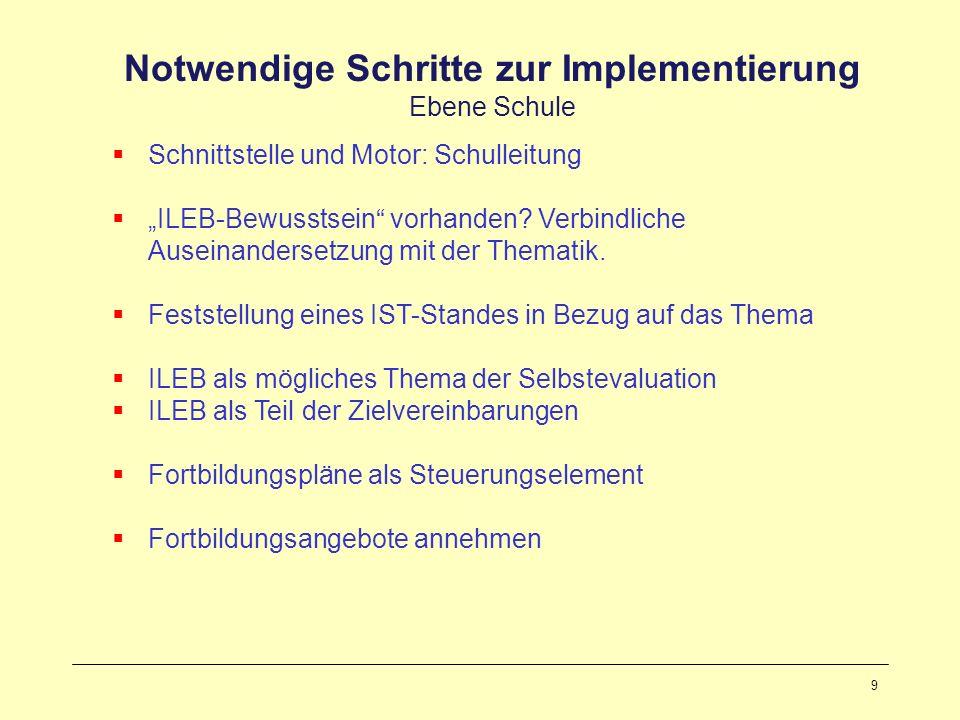 9 Notwendige Schritte zur Implementierung Ebene Schule Schnittstelle und Motor: Schulleitung ILEB-Bewusstsein vorhanden? Verbindliche Auseinandersetzu