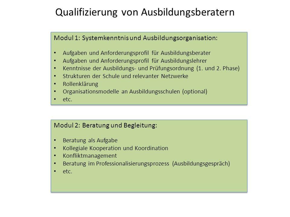 Qualifizierung von Ausbildungsberatern Modul 1: Systemkenntnis und Ausbildungsorganisation: Aufgaben und Anforderungsprofil für Ausbildungsberater Auf