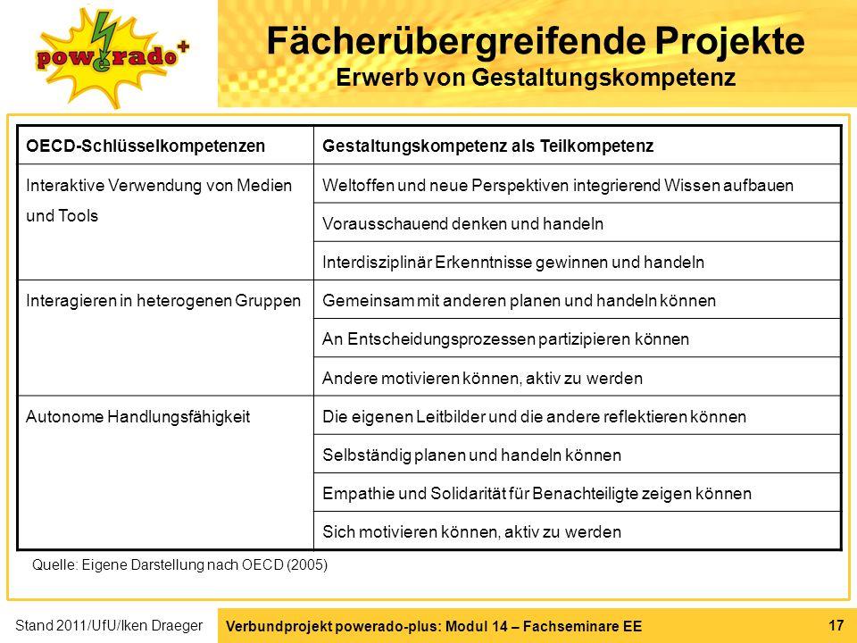 Verbundprojekt powerado-plus: Modul 14 – Fachseminare EE 17 Fächerübergreifende Projekte Erwerb von Gestaltungskompetenz OECD-SchlüsselkompetenzenGest
