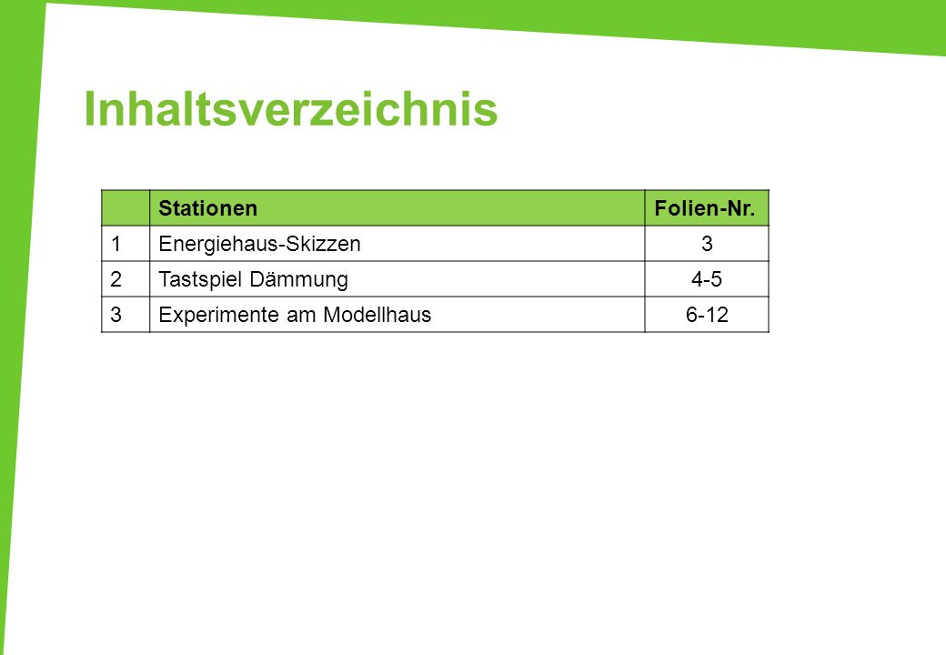 Inhaltsverzeichnis StationenFolien-Nr. 1Energiehaus-Skizzen3 2Tastspiel Dämmung4-5 3Experimente am Modellhaus6-12