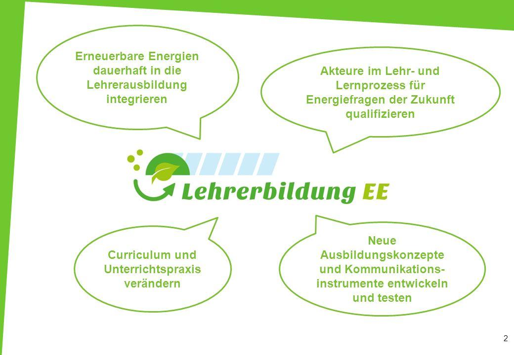 Zukunftsvisionen Experimente mit EEBereit zur Wende.