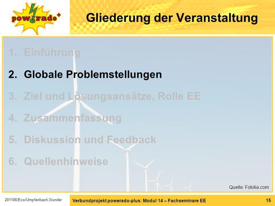 Verbundprojekt powerado-plus: Modul 14 – Fachseminare EE 15 Gliederung der Veranstaltung 1.Einführung 2.Globale Problemstellungen 3.Ziel und Lösungsan