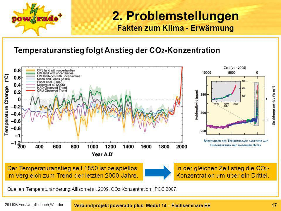 Zeit (vor 2005) Verbundprojekt powerado-plus: Modul 14 – Fachseminare EE 17 2. Problemstellungen Fakten zum Klima - Erwärmung Temperaturanstieg folgt