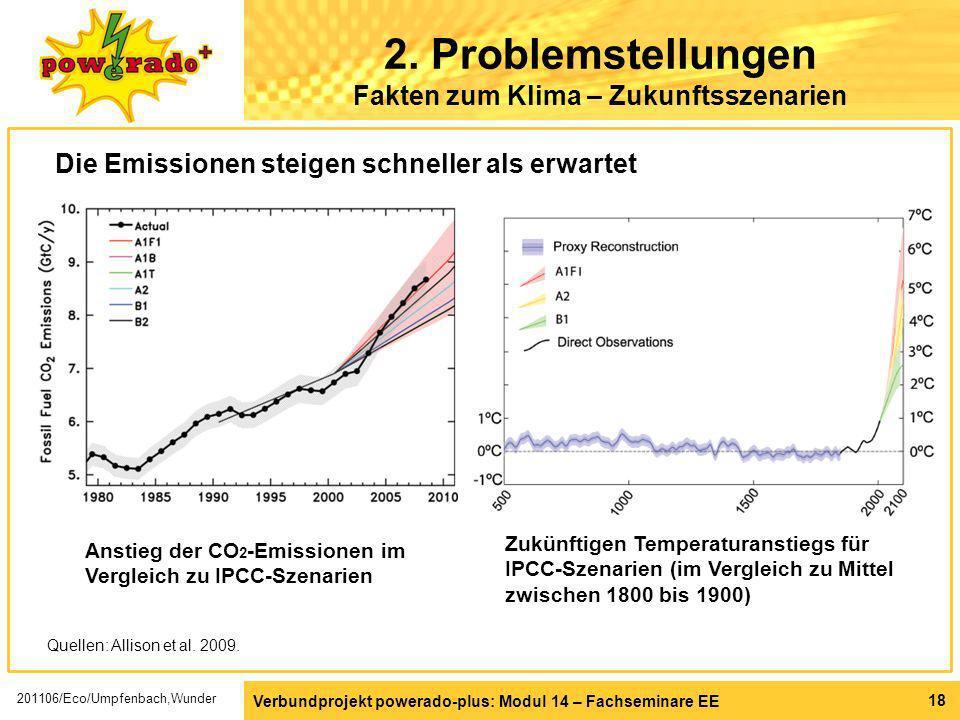 2. Problemstellungen Fakten zum Klima – Zukunftsszenarien Verbundprojekt powerado-plus: Modul 14 – Fachseminare EE 18 Quellen: Allison et al. 2009. An