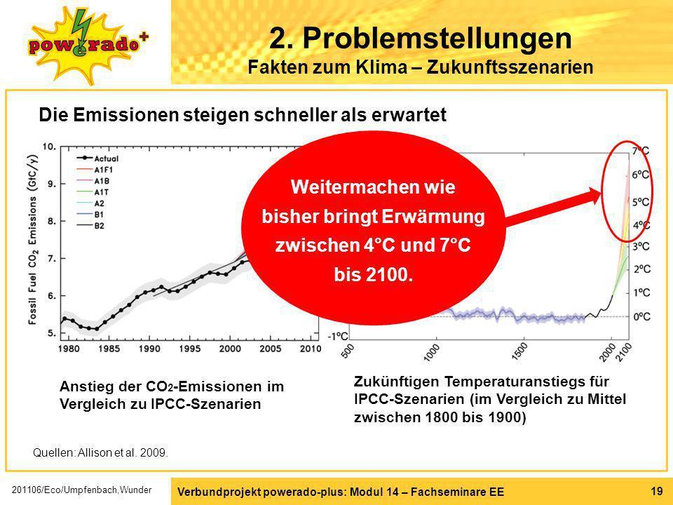 2. Problemstellungen Fakten zum Klima – Zukunftsszenarien Verbundprojekt powerado-plus: Modul 14 – Fachseminare EE 19 Quellen: Allison et al. 2009. An
