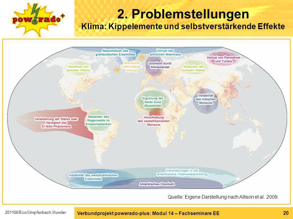 Verbundprojekt powerado-plus: Modul 14 – Fachseminare EE 20 2. Problemstellungen Klima: Kippelemente und selbstverstärkende Effekte Quelle: Eigene Dar