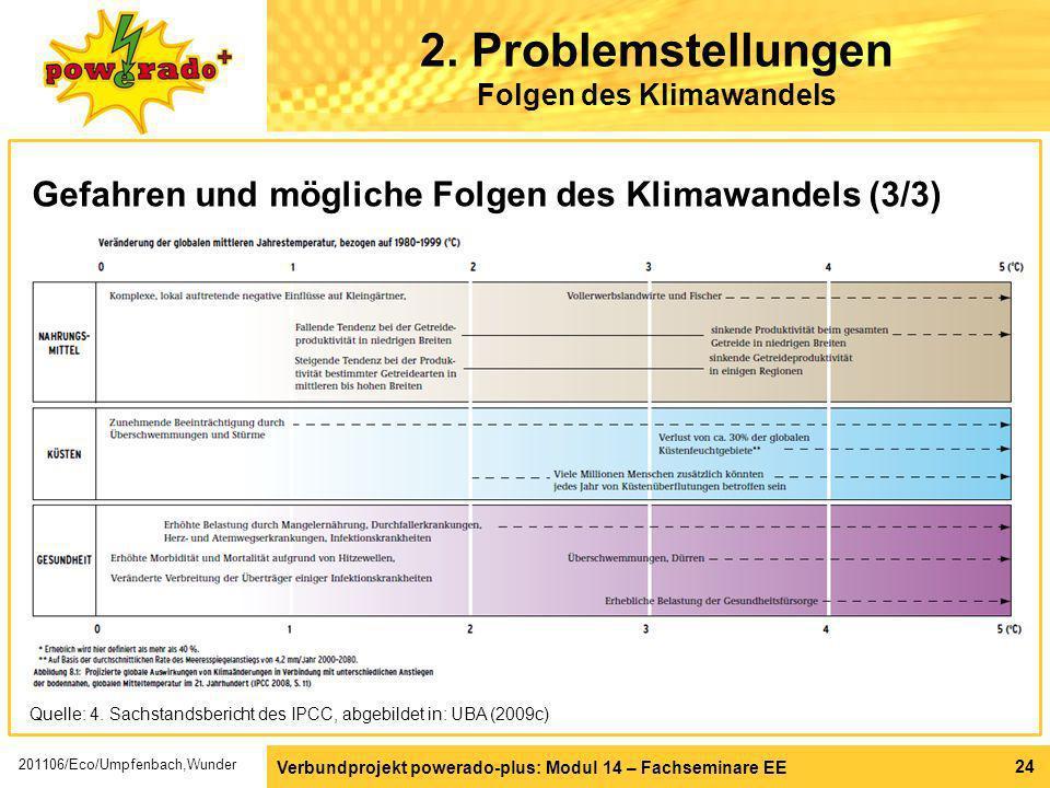 Verbundprojekt powerado-plus: Modul 14 – Fachseminare EE 24 2. Problemstellungen Folgen des Klimawandels Gefahren und mögliche Folgen des Klimawandels