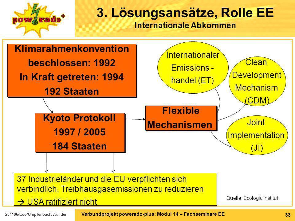 3. Lösungsansätze, Rolle EE Internationale Abkommen 184 Staaten Clean Development Mechanism (CDM) Flexible Mechanismen Flexible Mechanismen Kyoto Prot
