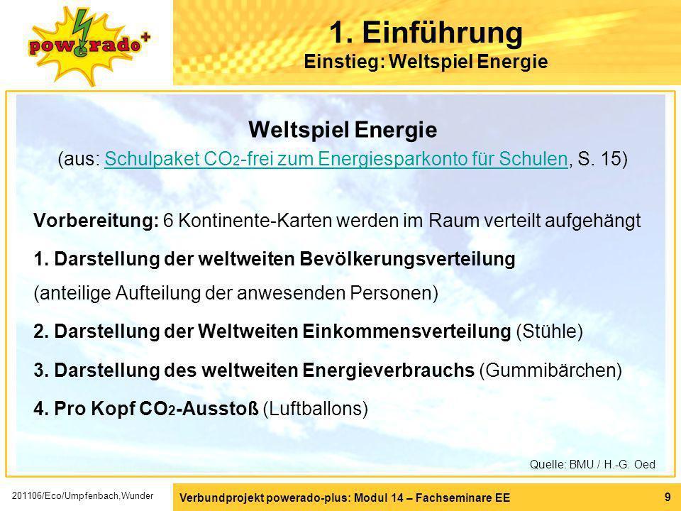 Verbundprojekt powerado-plus: Modul 14 – Fachseminare EE 9 CO2-Auftaktspiel Quelle: BMU / H.-G. Oed Weltspiel Energie (aus: Schulpaket CO 2 -frei zum