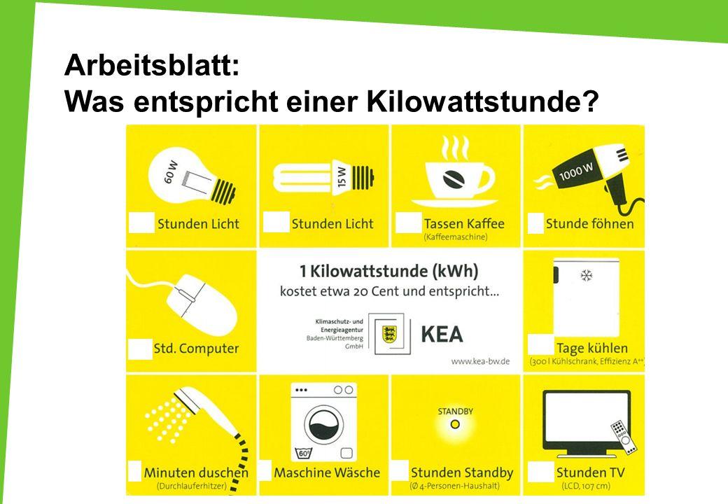 Arbeitsblatt: Was entspricht einer Kilowattstunde?