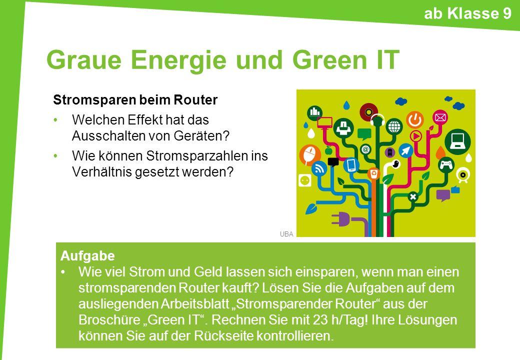 Graue Energie und Green IT Stromsparen beim Router Welchen Effekt hat das Ausschalten von Geräten? Wie können Stromsparzahlen ins Verhältnis gesetzt w