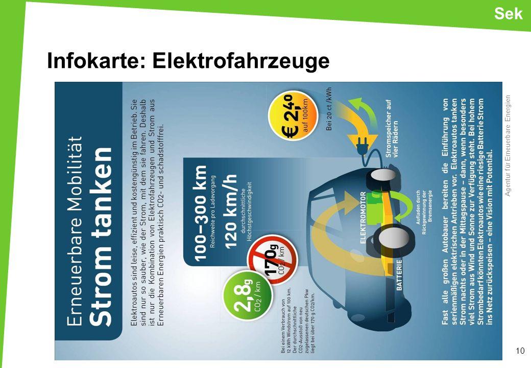 10 Sek Agentur für Erneuerbare Energien Infokarte: Elektrofahrzeuge